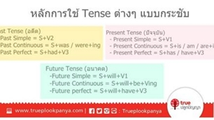 หลักการใช้Tenseต่างๆ แบบกระชับ