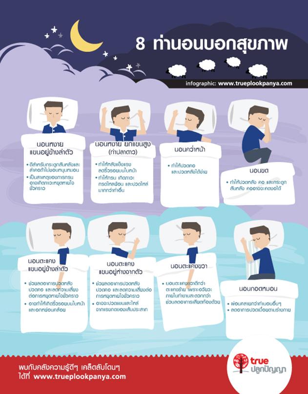 นอนหงาย แขนอยู่ข้างลำตัว ดีสำหรับกระดูกสันหลังและลำคอถ้าไม่ชอบหนุนหมอน