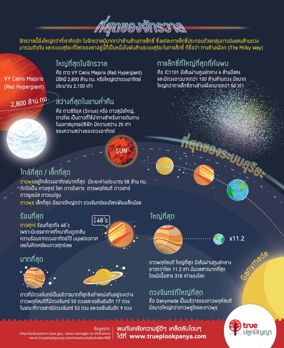 จักรวาลนี้ยิ่งใหญ่กว่าที่เราคิดนัก ในจักรวาลมีมากกว่าล้านล้านกาแล็กซี่
