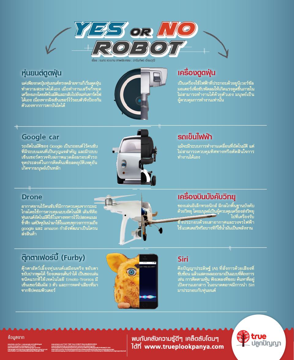 เคยสงสัยกันหรือเปล่าว่าอุปกรณ์ที่เราใช้หรือเห็นกันอยู่ทุกวันนี้มีอะไรบ้างที่เป็นหุ่นยนต์จริง ๆ