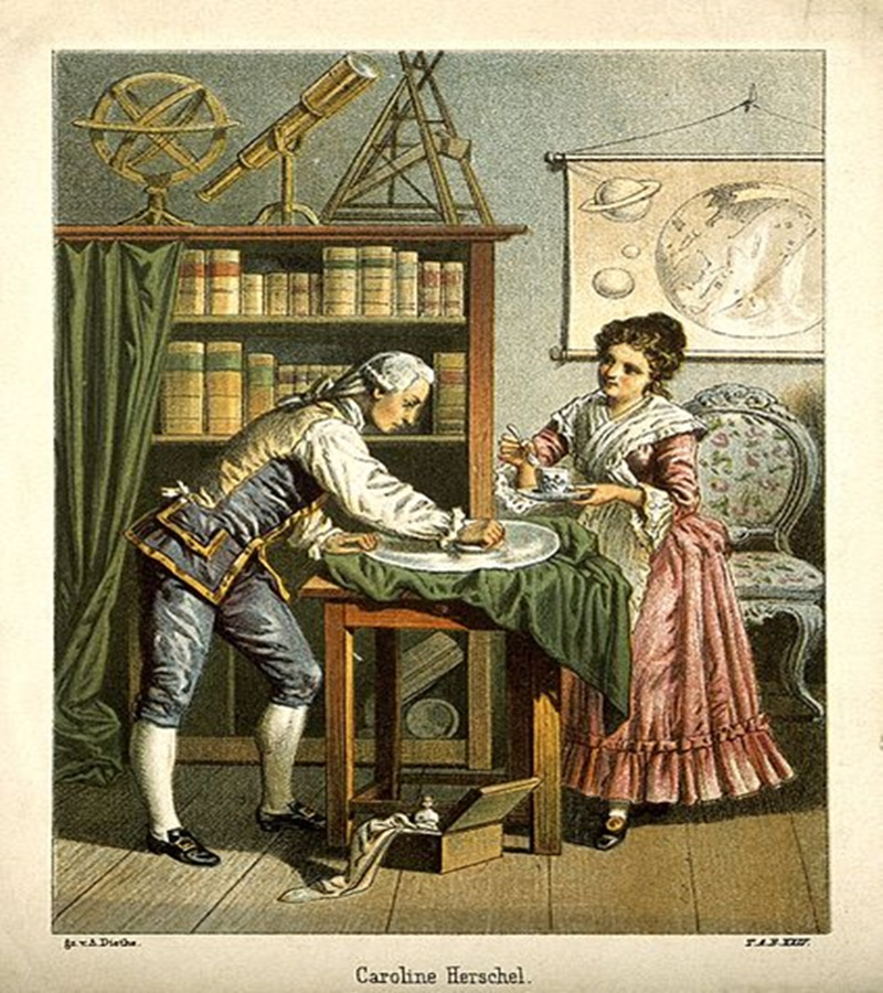 https://en.wikipedia.org/wiki/File:Sir_William_Herschel_and_Caroline_Herschel._Wellcome_V0002731.jpg