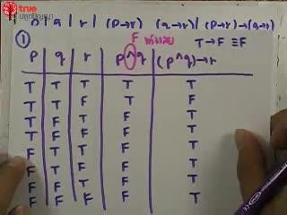 แบบฝึกหัด 1.5 ตอนที่ 1 ข้อ 1 ตรรกศาสตร์เบื้องต้น
