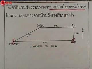คณิต O-NET ป.6 ปี2551 ข้อ14