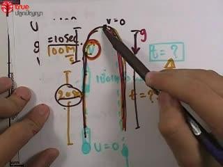 การเคลื่อนที่เชิงเส้น ข้อ 15 ตะลุยโจทย์ กลศาสตร์