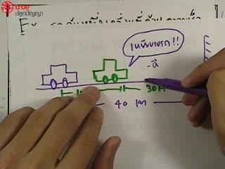 การเคลื่อนที่เชิงเส้น ข้อ 18 ตะลุยโจทย์ กลศาสตร์