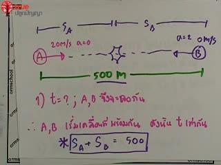 การเคลื่อนที่เชิงเส้น ข้อ 19 ตะลุยโจทย์ กลศาสตร์