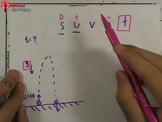 การเคลื่อนที่เชิงเส้น ข้อ 20 ตะลุยโจทย์ กลศาสตร์