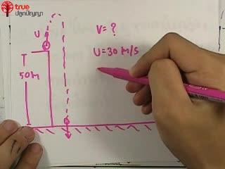 การเคลื่อนที่เชิงเส้น ข้อ 21 ตะลุยโจทย์ กลศาสตร์