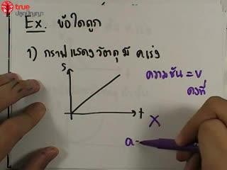 การเคลื่อนที่เชิงเส้น ข้อ 29 ตะลุยโจทย์ กลศาสตร์
