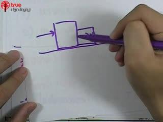 กฎของนิวตัน ข้อ 3 ตะลุยโจทย์ กลศาสตร์