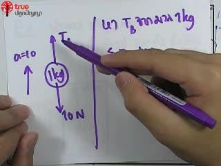 กฎของนิวตัน ข้อ 4 ตะลุยโจทย์ กลศาสตร์