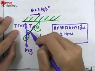 กฎของนิวตัน ข้อ 6 ตะลุยโจทย์ กลศาสตร์