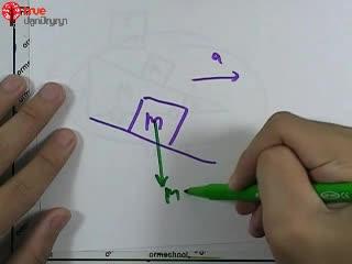 กฎของนิวตัน ข้อ 7 ตะลุยโจทย์ กลศาสตร์