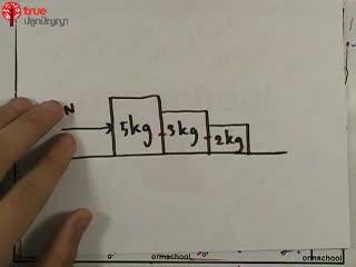 กฎของนิวตัน ข้อ 13 ตะลุยโจทย์ กลศาสตร์