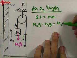 กฎของนิวตัน ข้อ 24 ตะลุยโจทย์ กลศาสตร์