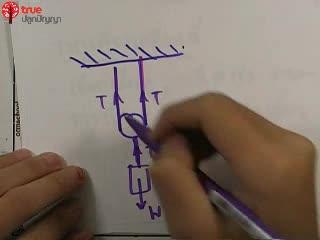 กฎของนิวตัน ข้อ 25 ตะลุยโจทย์ กลศาสตร์
