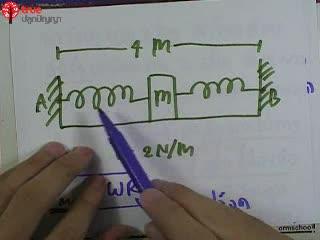 การเคลื่อนที่แบบ SHM ข้อ 9 ตะลุยโจทย์ กลศาสตร์