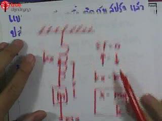 การเคลื่อนที่แบบ SHM ข้อ 12 ตะลุยโจทย์ กลศาสตร์