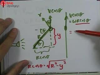 การเคลื่อนที่แบบ SHM ข้อ 15 ตะลุยโจทย์ กลศาสตร์