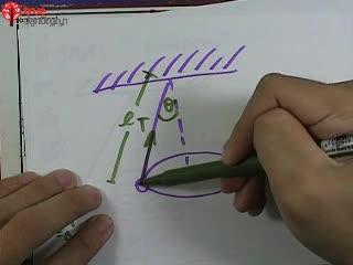 การเคลื่อนที่แบบ SHM ข้อ 16 ตะลุยโจทย์ กลศาสตร์
