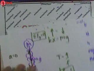 การเคลื่อนที่แบบ SHM ข้อ 17 ตะลุยโจทย์ กลศาสตร์