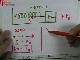 การเคลื่อนที่แบบ SHM ข้อ 19 ตะลุยโจทย์ กลศาสตร์