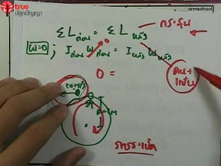 การเคลื่อนที่แบบหมุน ข้อ 11 ตะลุยโจทย์ กลศาสตร์
