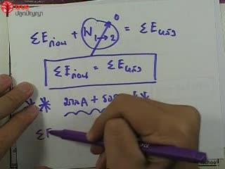 การเคลื่อนที่แบบหมุน ข้อ 13 ตะลุยโจทย์ กลศาสตร์