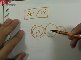การเคลื่อนที่แบบหมุน ข้อ 19 ตะลุยโจทย์ กลศาสตร์