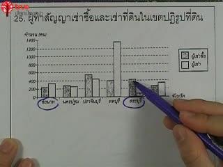 คณิต O-NET ป.6 ปี2550 ข้อ25