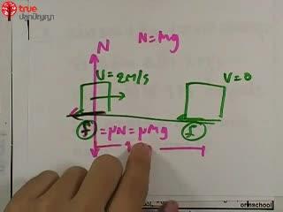 กฎของนิวตัน ข้อ 19 ตะลุยโจทย์ กลศาสตร์