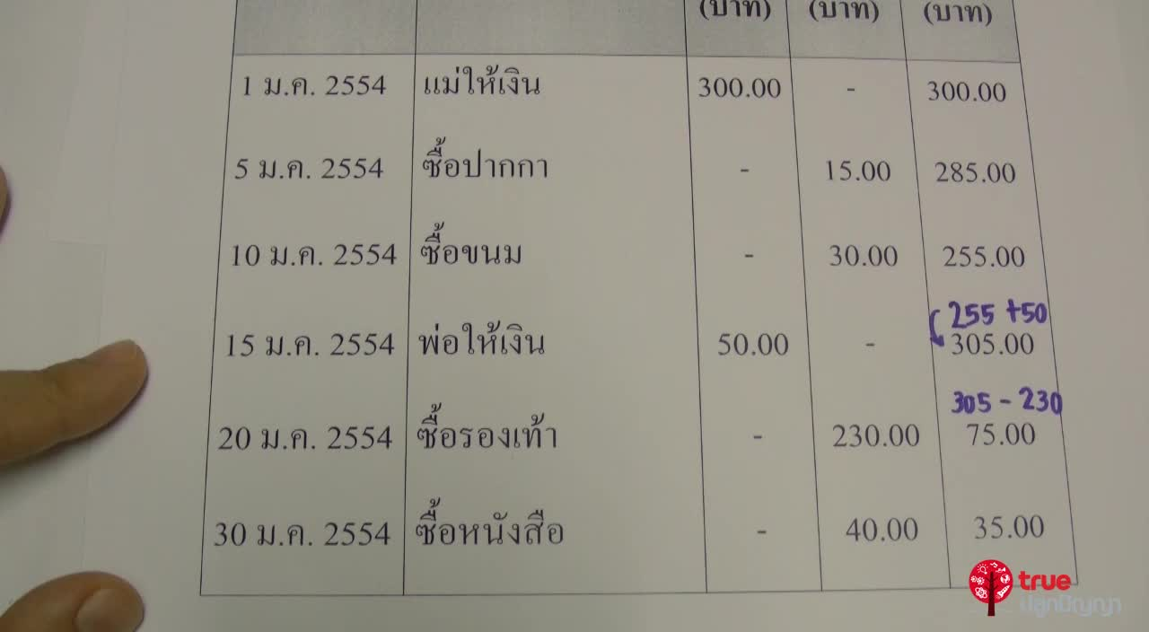 การเขียนบันทึกรายรับรายจ่าย ป.3 ตอนที่1