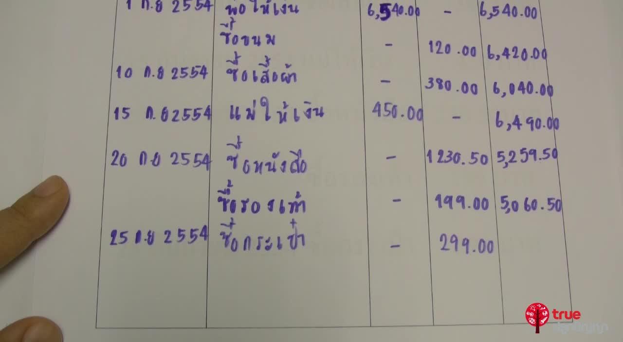 การเขียนบันทึกรายรับรายจ่าย ป.3 ตอนที่4