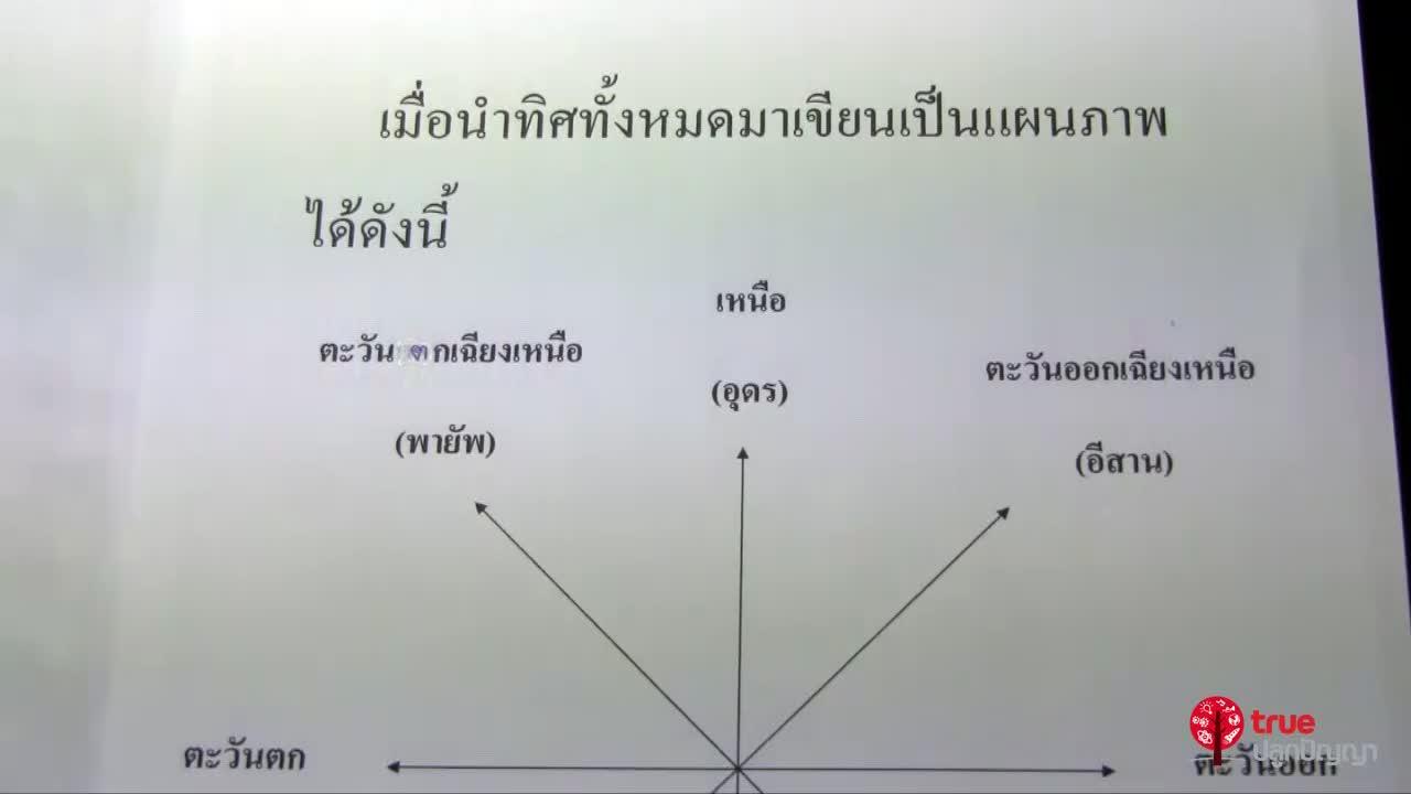 ทิศ ป.6 ตอนที่1