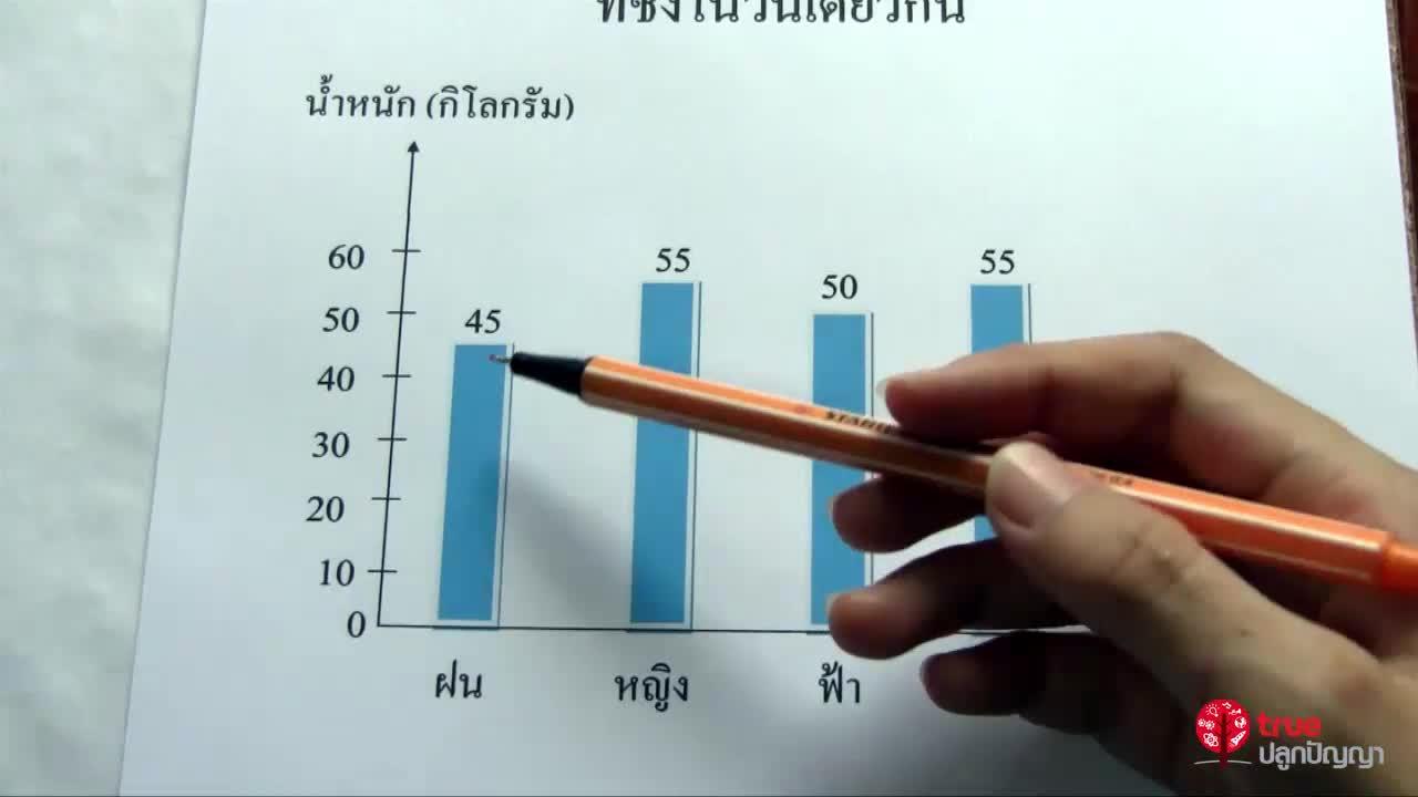 การวิเคราะห์และนำเสนอข้อมูล ป.6 ตอนที่2