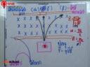 ฟิสิกส์นิวเคลียร์ ตอนที่ 4