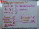 ฟิสิกส์นิวเคลียร์ ตอนที่ 12