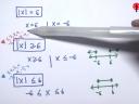 SAT Math - Algebra 3