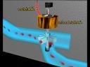 วันละนิดวิทย์เทคโน ตอน พลังน้ำผลิตไฟฟ้าได้อย่างไร