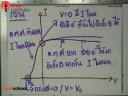 ฟิสิกส์อะตอม ตอนที่ 17