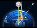 วันละนิดวิทย์เทคโน ตอน ดาราศาสตร์ใช้เดินเรือได้อย่างไร