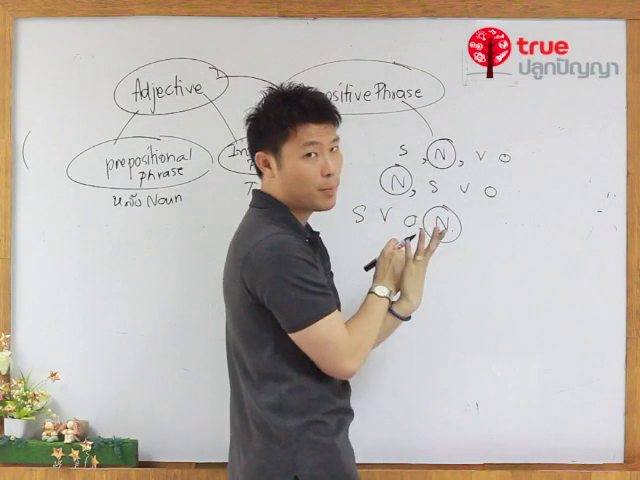 สรุปเนื้อหาและเทคนิคการทำข้อสอบ TU-GET & CU-TEP ตอนที่ 3