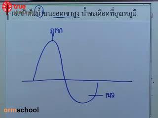 ข้อสอบวิทย์ เข้าม.1 โรงเรียนรัฐบาล ชุดที่ 1 ข้อที่ 16