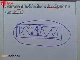 ข้อสอบวิทย์ เข้าม.1 โรงเรียนรัฐบาล ชุดที่ 1 ข้อที่ 27