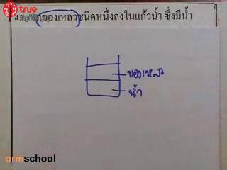 ข้อสอบวิทย์ เข้าม.1 โรงเรียนรัฐบาล ชุดที่ 1 ข้อที่ 43
