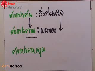 ข้อสอบวิทย์ เข้าม.1 โรงเรียนรัฐบาล ชุดที่ 2 ข้อที่ 8-10
