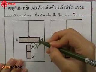 ข้อสอบวิทย์ เข้าม.1 โรงเรียนรัฐบาล ชุดที่ 2 ข้อที่ 19