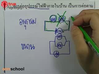 ข้อสอบวิทย์ เข้าม.1 โรงเรียนรัฐบาล ชุดที่ 3 ข้อที่ 3