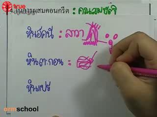 ข้อสอบวิทย์ เข้าม.1 โรงเรียนรัฐบาล ชุดที่ 3 ข้อที่ 4
