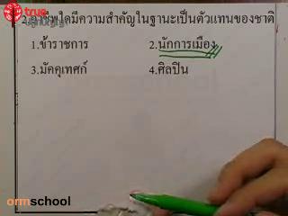 ข้อสอบสังคม เข้าม.1 ชุดที่1 ข้อที่ 2